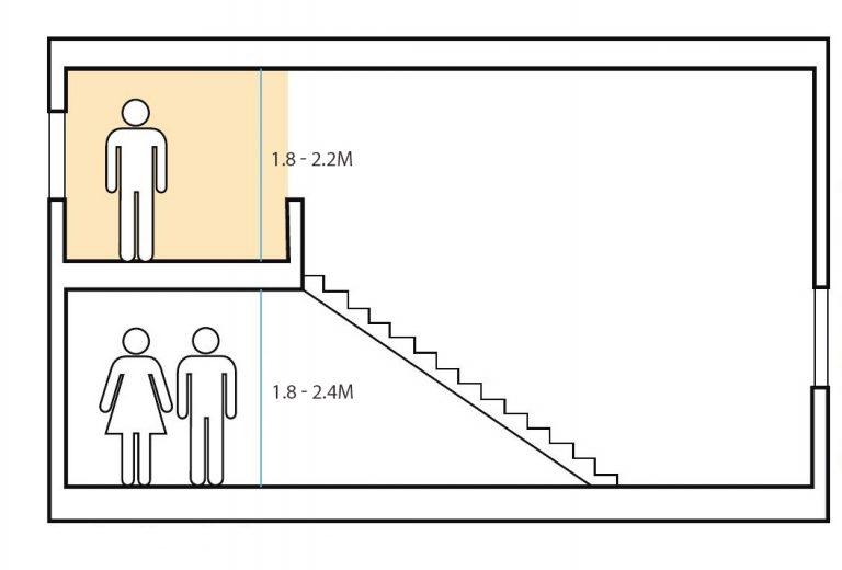 Cách tính chiều cao tầng nhà hợp lý đúng phong thủy